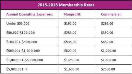 FY15.16 Membership Rate_1